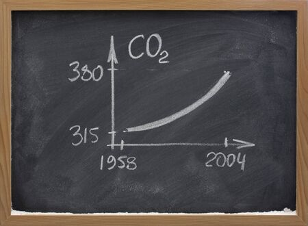 curve: growing concentration of atmospheric carbon dioxide recorded at Mauna Loa observatory, Hawaii - rough representation with white chalk on school blackboard, eraser smudges Stock Photo