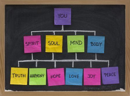armonia: concepto de red de la vida en armon�a con la mente, cuerpo, esp�ritu y alma presenta arrugado notas adhesivas, tiza en la pizarra Foto de archivo