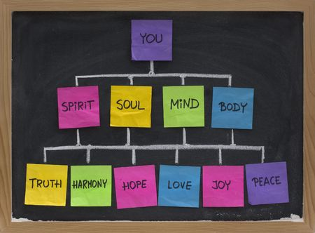 network concept for life in  harmony with mind, body, spirit and soul presented with crumpled sticky notes, white chalk on blackboard Stock Photo