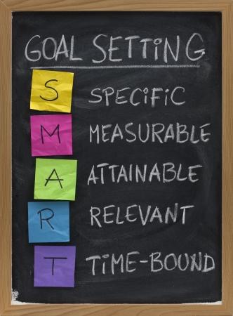 smart: SMART (Specifiek, Meetbaar, haalbare, relevante, tijd-gebonden) doel instelling concept gepresenteerd op Blackboard met kleurrijke proppen memoblokjes en wit krijt handschrift