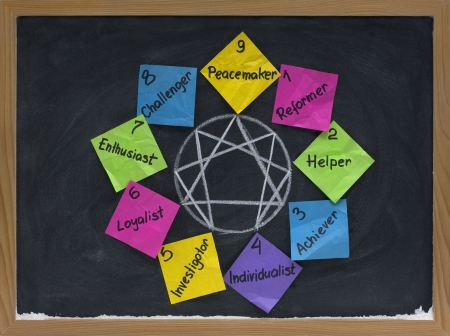 connection: enneagram of personality - nine distinct types and their interrelationships (reformer, helper, acheiver, individualist, investigator, loyalist, enthusiast, challenger, peacemaker) presented with colorful crumpled sticky notes,  white chalk on blackboard Stock Photo