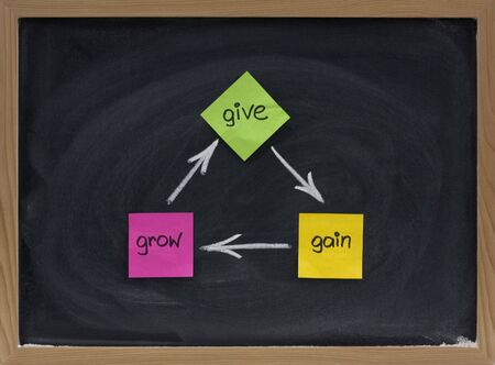 give, gain, grow - personal development concept presented with colorful sticky notes and white chalk on a blackboard Foto de archivo
