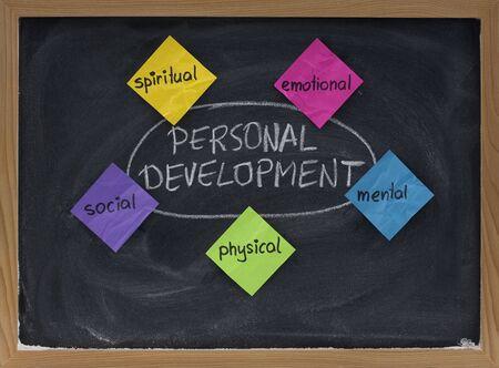 persoonlijke groei: 5 dimensies van persoonlijke ontwikkeling: spirituele, emotionele, mentale, fysieke, sociale - concept op blackboard aangeboden met kleurrijke memoblokjes en wit krijt