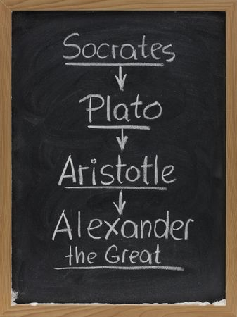 alexander great: succession of ancient Greek teachers and students - names of Socrates, Plato, Aristotle and Alexander the Great handwritten in chronological order with white chalk on blackboard Stock Photo