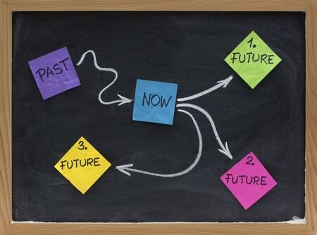 past: Past, present, and alternative future choices - concept presented with colorful sticky notes, white chalk on blackboard