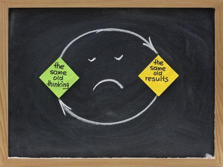 dezelfde oude denken en teleurstellende resultaten, gesloten lus of negatieve feedback mentaliteit concept gepresenteerd op Blackboard met kleurrijke memoblokjes, wit krijt