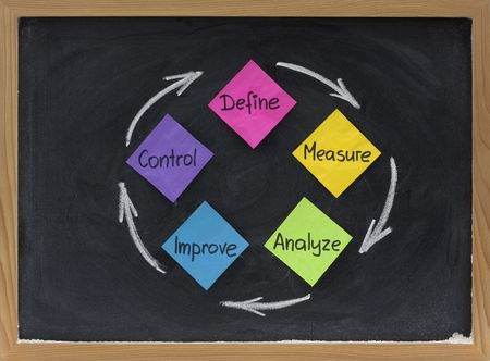 concept van continue verbetering proces of cyclus (definiëren, meten, analyseren, verbeteren, controle) op Blackboard met memoblokjes en wit krijt Stockfoto