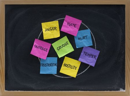 a circle of negative feelings and emotions (hate, hurt, anger, temper, grudge, outrage, frustration, hostility) presented on blackboard with colorful sticky notes and white chalk
