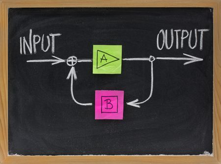 input output: concept of feedback presented as flow chart on blackboard with sticky notes and white chalk