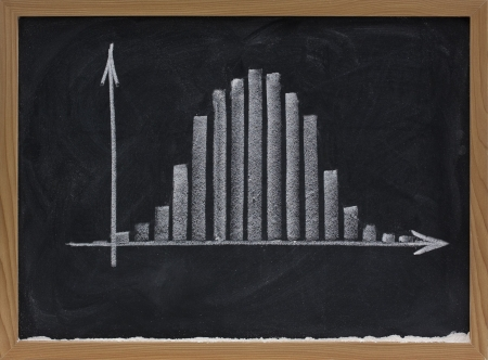 histogram with Gaussian (normal or bell shape) distribution - rough representation with white chalk on blackboard Imagens