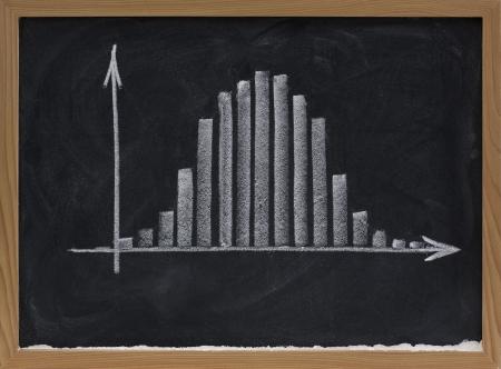 cloches: histogramme avec Gauss (normale ou � la forme de cloche) de distribution - la repr�sentation grossi�re avec de la craie blanche sur tableau noir