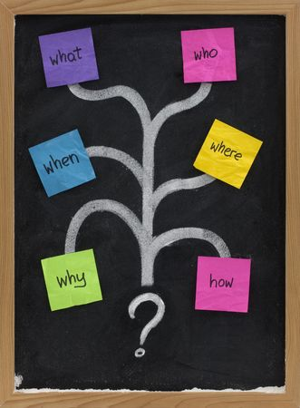 mind map with questions, decision tree or brainstorming concept presented with sticky notes and white chalk on blackboard