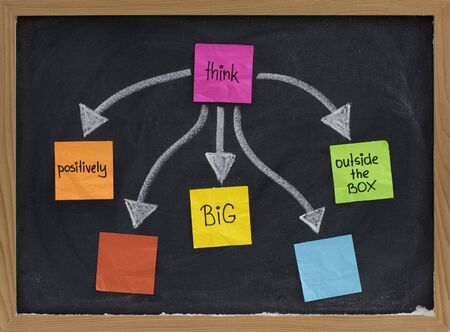 think positively, big, out of the box - a motivational concept presented with color sticky notes, white chalk on blackboard, two empty square for your own text 스톡 콘텐츠