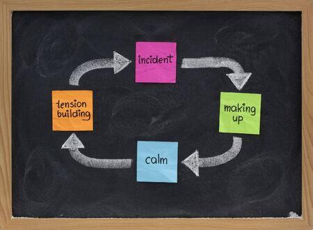 ciclo de la violencia dom�stica Foto de archivo - 5514273