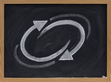 cycle, loop or feedback concept presented with white chalk on blackboard with eraser smudges Stock Photo - 5514272