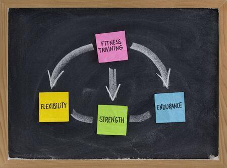 concepto de entrenamiento f�sico (flexibilidad, fuerza, resistencia) Foto de archivo - 5573854