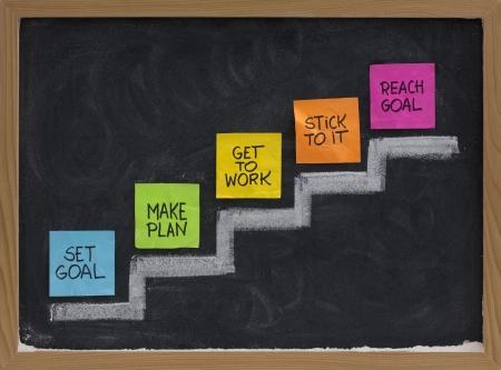 目標を設定、計画、仕事、それに固執する、コンセプト色ノートと白いチョークで黒板に提示に到達します。 写真素材