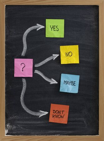 yes, no, maybe poll presented with color sticky notes and white chalk on blackboard with eraser smudges photo