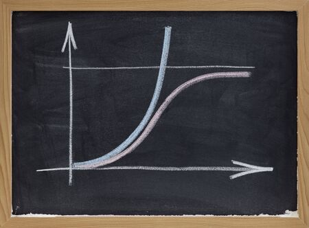 two growth curves, exponential and s-shape corresponding to limited resources, chalk sketch on blackboard