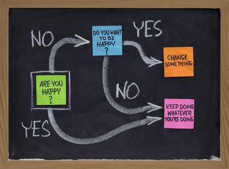 successful decisions: reaching for happiness concept presented with white chalk and colorful sticky notes on blackboard