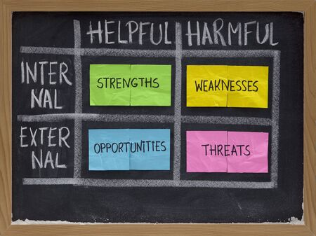 SWOT (strengths, weaknesses, opportunities, and threats) analysis, strategic planning method presented as diagram on blackboard with white chalk and sticky notes 스톡 콘텐츠