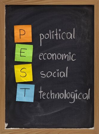 to assess: PEST (political, economic, social, technological)  analysis  to assess the market for a business or organizational unit, concept presented on blackboard with color sticky notes and white chalk handwriting
