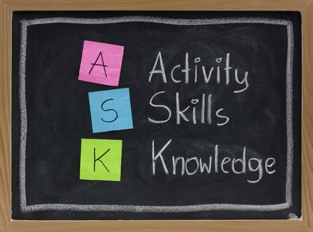skill: ASK (activity, skills, knowledge) - acronym for training and development presented on blackboard with color sticky notes and white chalk handwriting Stock Photo