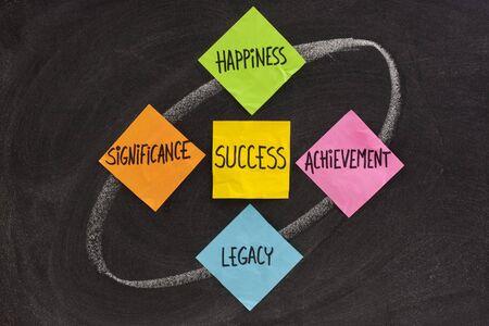 nalatenschap: geluk, betekenis, prestatie, erfenis - concept van succes onderdelen, gepresenteerd op gewoon met kleurrijke plak notities Stockfoto