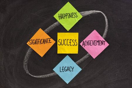 happiness, significance, achievement, legacy - concept of success components, presented on blackboard with colorful sticky notes