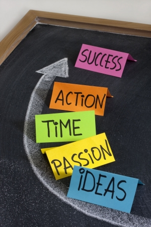 noted: time, ideas, action, passion - success ingredients concept presented with colorful noted and white chalk drawing on blackboard