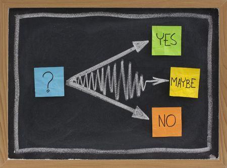möglicherweise: Ja, Nein, vielleicht - z�gern oder unschl�ssig Konzept, Farbe Haftnotizen und wei�e Kreide auf blackboard