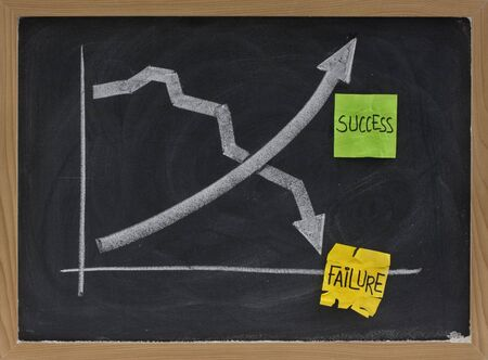 curve: success and failure concept - white chalk drawing and color sticky notes on blackboard