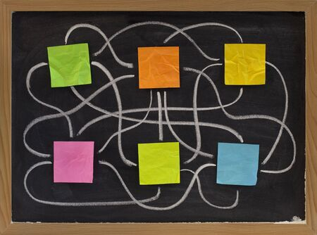 chaos: concept of complex or chaotic network interactions - colorful sticky notes and white chalk drawing on blackboard