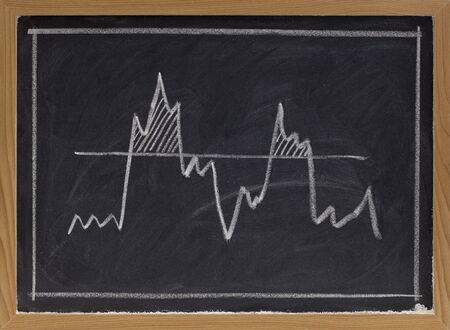 criterio: concetto di soglia ha spiegato con un grafico bianco gesso sulla lavagna