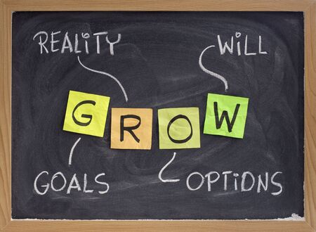 life coaching: GROW (goals, reality, options, will) - life coaching motivation acronym, chalk handwriting and sticky notes on blackboard