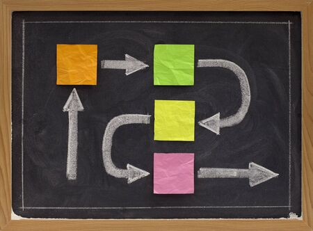 blank flowchart, timeline or business diagram - crumpled sticky notes and white chalk drawing on blackboard Фото со стока