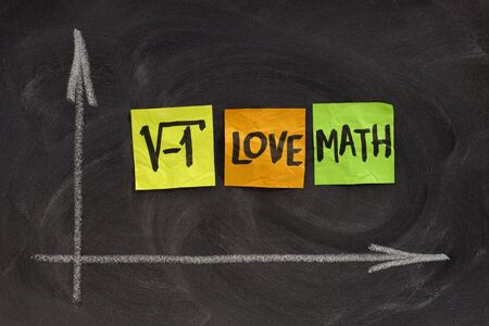 square root of negative number - I love math concept, colorful sticky notes, handwriting, white chalk drawing on blackboard  Stock Photo - 6514224