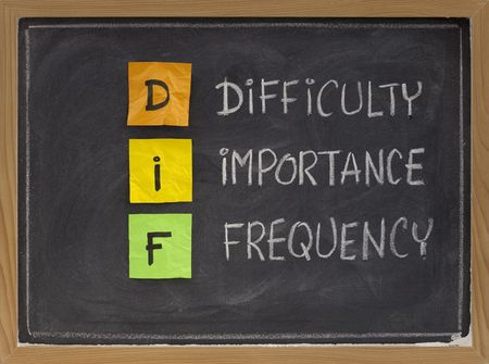 difficulty, importance, frequency - DIF analysis, a method of assessing performance, prioritising training needs and planning; color sticky notes, white chalk handwriting on blackboard Stock Photo - 6564744