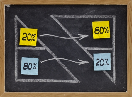 represented: Pareto principle or eighty-twenty rule represented on a blackboard - white chalk drawing and sticky notes Stock Photo