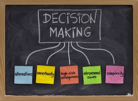 topics related to decision making process - uncertainty, alternatives, risk consequences, complexity, personal issues; white chalk handwriting and color sticky notes on blackboard Stock Photo - 6699678