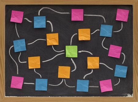 flowchart: blank flowchart, mind map or complicated network interaction - color sticky notes, white chalk lines on blackboard