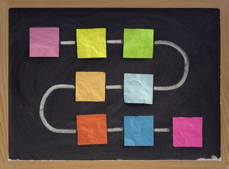 sequence: blank flowchart, diagram or time line - crumpled colorful sticky notes connected by white chalk line on blackboard
