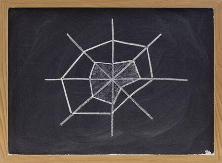 spider, web, radar or star graph - white chalk drawing on blackboard Stock Photo - 6881267