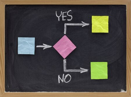 decision making process, blank flowchart, sticky notes and white chalk drawing on blackboard Stock Photo - 6881269