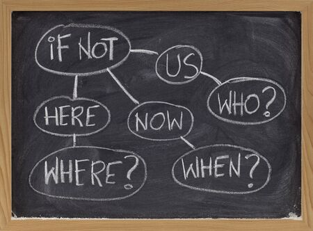 who, when where question in a flowchart, mind map or motivational concept - rough white chalk drawing on blackboard photo