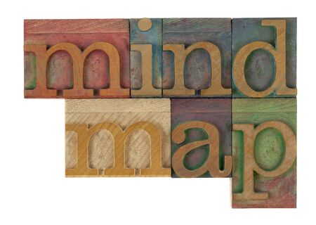 mind map word in vintage wooden letterpress printing blocks, stained by color inks, isolated on white photo