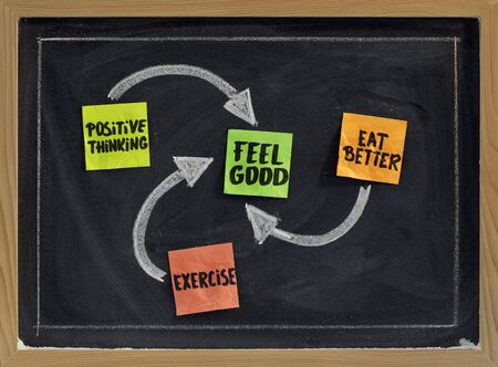positivity: positive thinking, exercise, eat better - concept of feeling good, sticky notes and white chalk drawing on blackboard Stock Photo