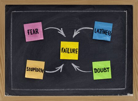 fear, doubt, laziness and stupidity - factors contributing to failure (or enemies of success) - concept on blackboard
