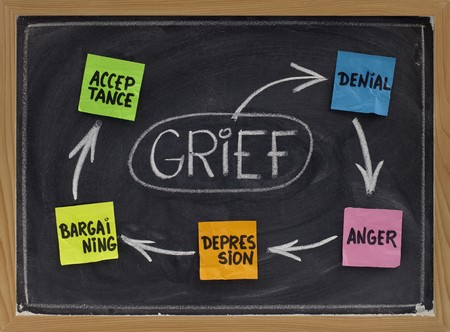 denial: the 5 stages of grief (denial, anger, bargaining, depression, acceptance) - concept explained with white chalk drawing and color sticky notes on blackboard Stock Photo