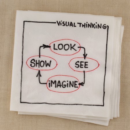 look, see, imagine, show, -  visual thinking concept - napkin sketch Stock Photo - 7765900